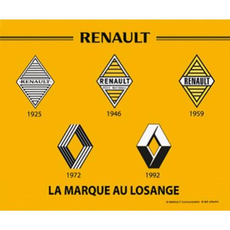 Renault - Logo évolution