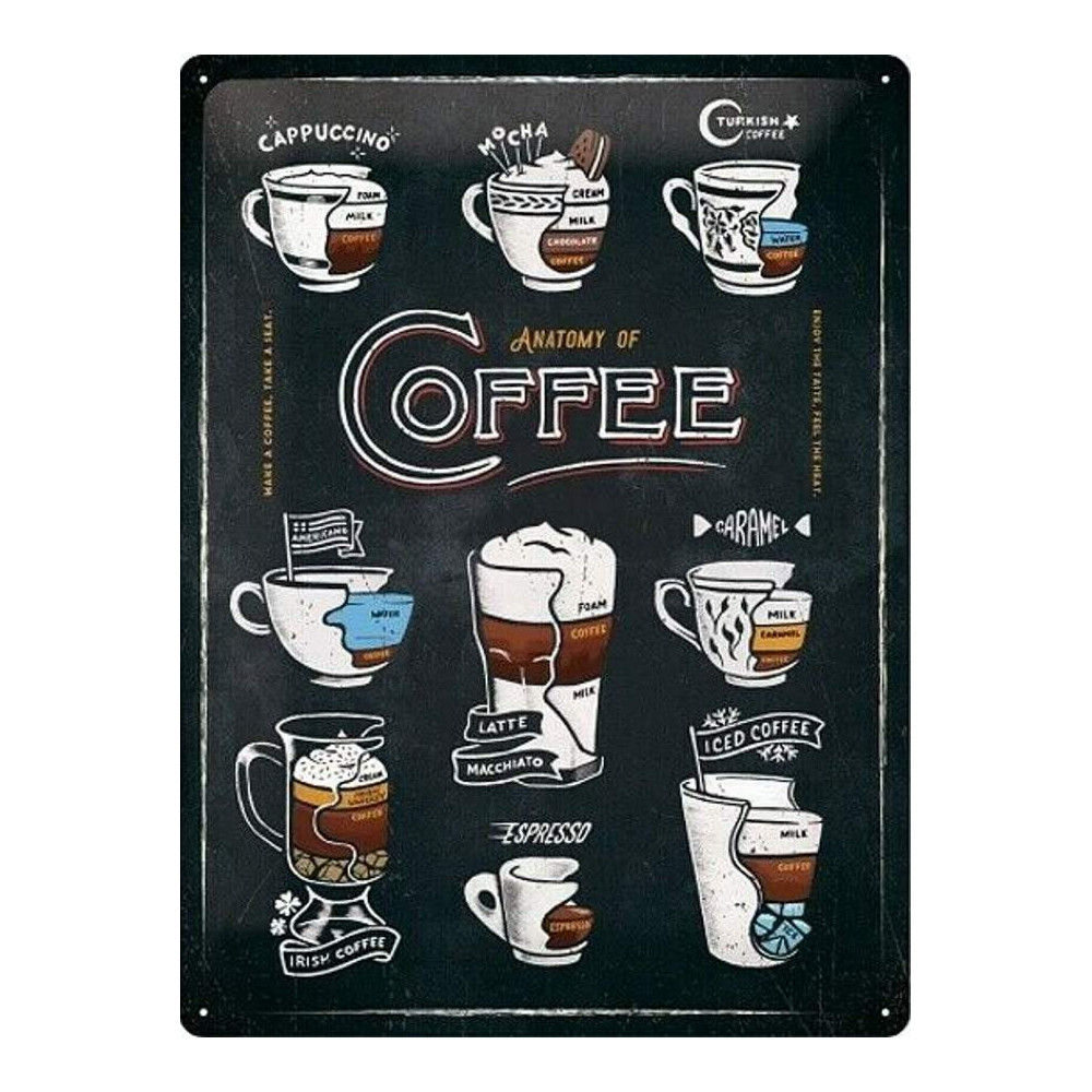 Anatomy of Coffee - Les Différentes Boissons au Café